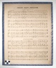 A53-129 t; Music sheet, Book of the Lodge